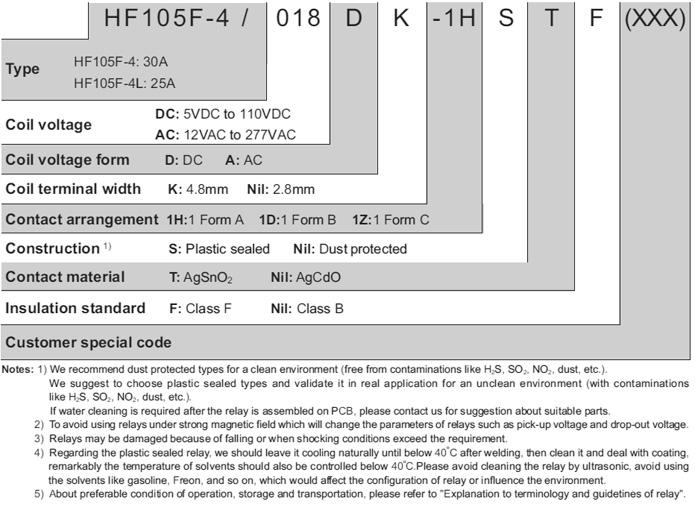 HF105F-4/240A-1HSTF