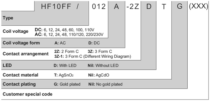 HF10FF/220A-3ZT