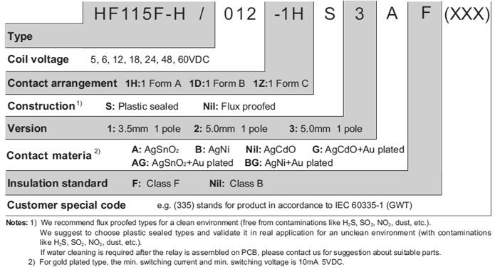 HF115F-H/024-1Z1B