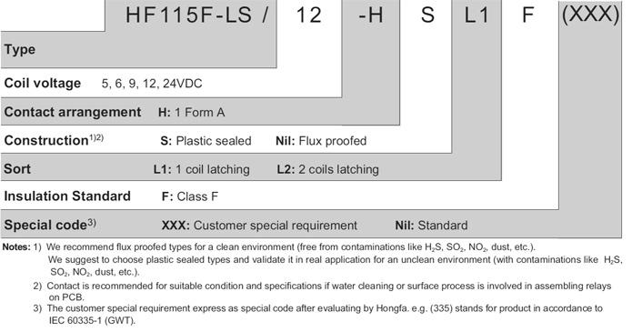 HF115F-LS/12-HSL1F