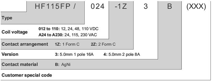 HF115FP/024-2Z4B