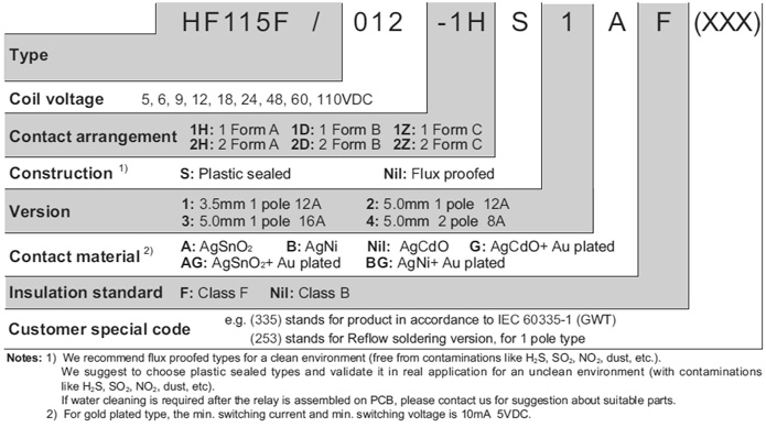HF115F/024-1ZS3B(610)