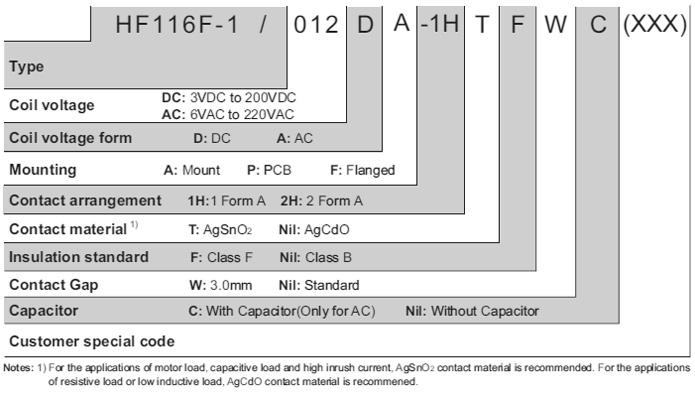 HF116F-1/024DP-1HTFW