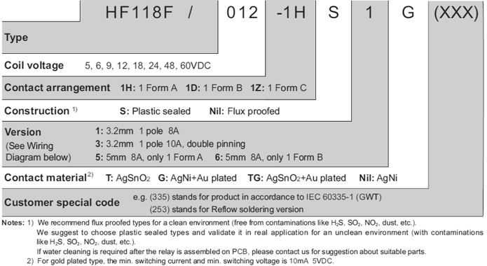 HF118F/005-1H5T