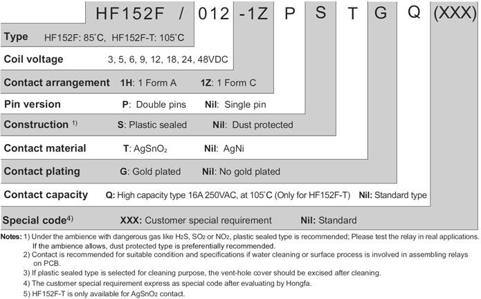 HF152F/009-1ZST