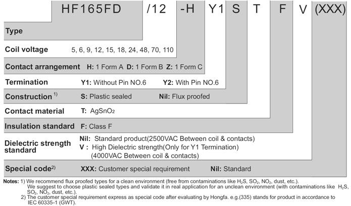 HF165FD/12-ZY1STF