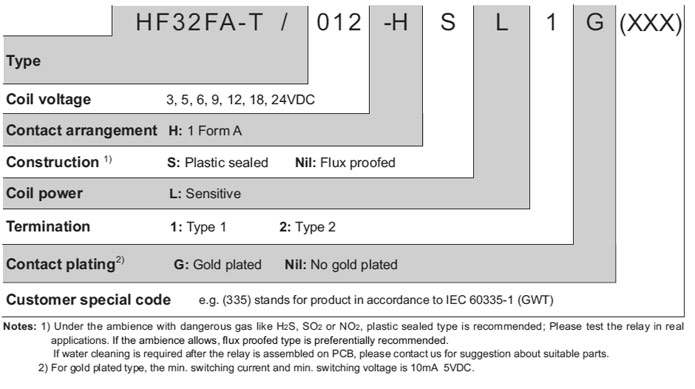 HF32FA-T/024-HSL2