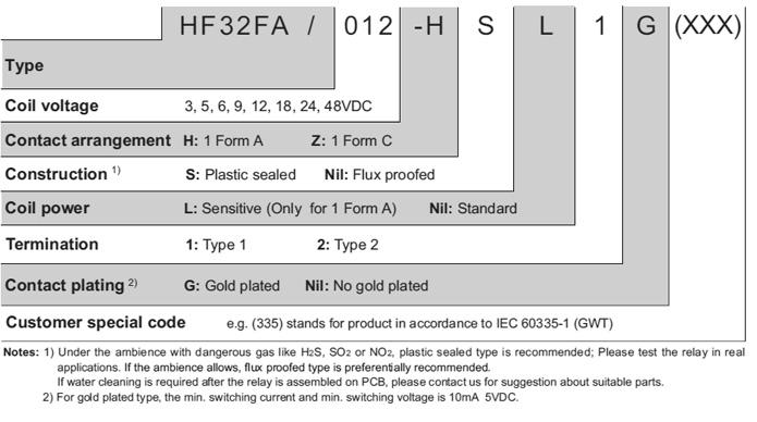 HF32FA/012-Z2G