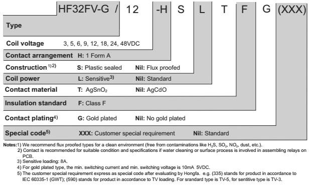 HF32FV-G/9-HSTF