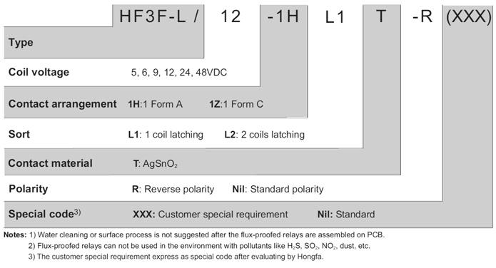 HF3F-L/48-1HL2T