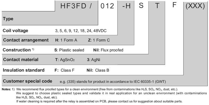 HF3FD/024-Z3F