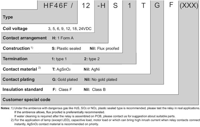 HF46F/5-HS1TG