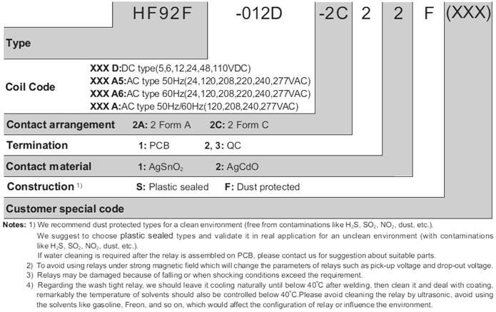 HF92F-220A5-2C21F