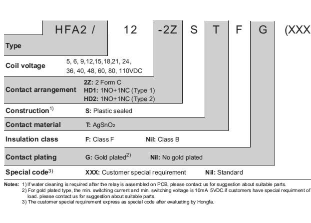HFA2/5-2ZST