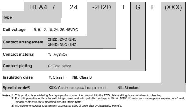 HFA4/18-3H1DTG