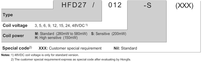 HFD27/012-S(136)