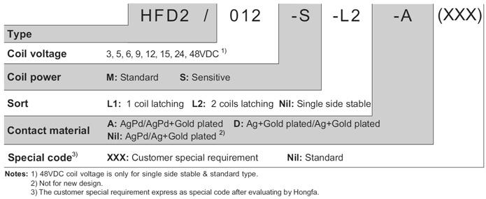 HFD2/005-S-L1-A