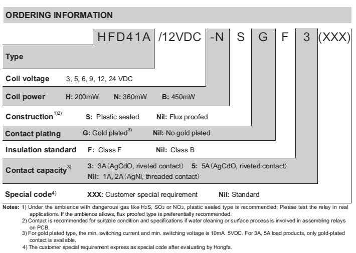 HFD41A/24VDC-HSF