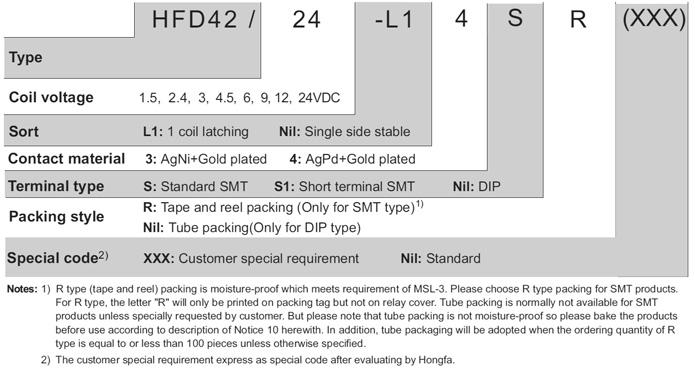 HFD42/24-L14SR