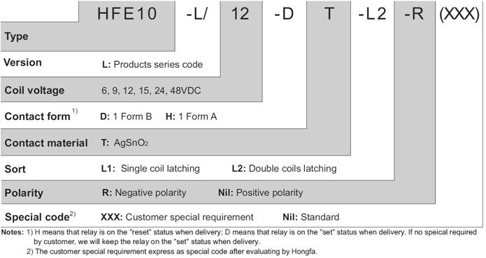 HFE10-L/12-HT-L2-R