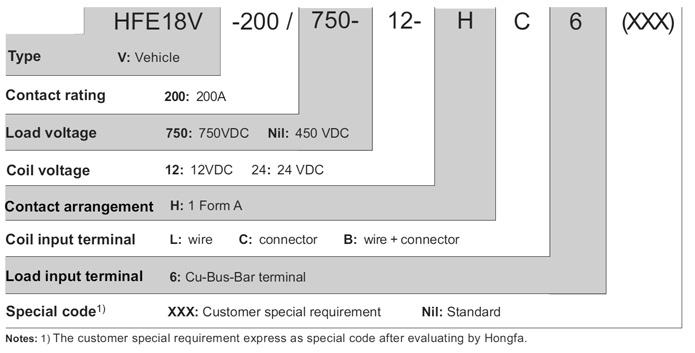 HFE18V-200/750-24-HC5