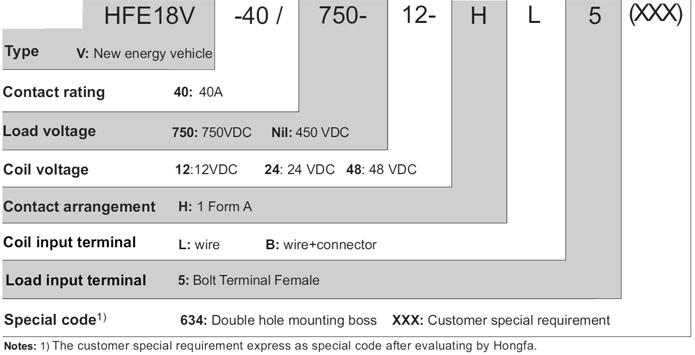 HFE18V-40/850-12-HL5(086)(634)