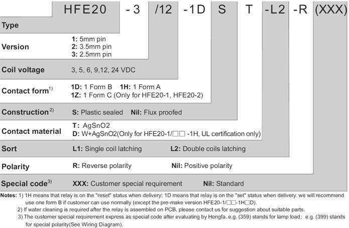 HFE20-3/12-1HST-L2-R