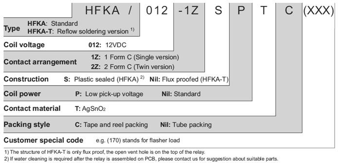 HFKA-T/012-1ZT