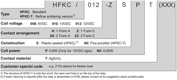 HFKC-T/012-HTC