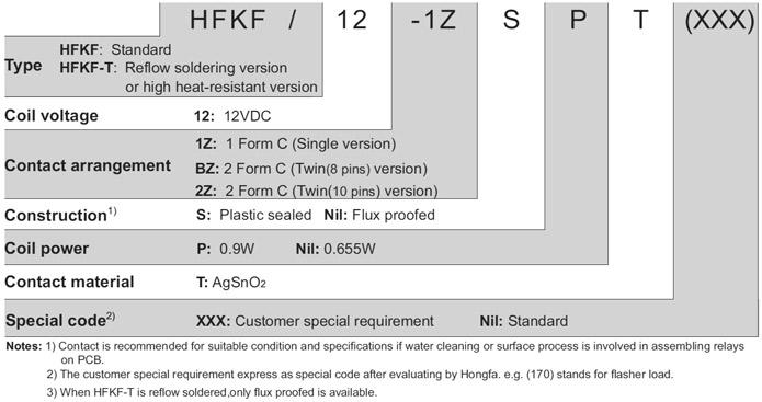 HFKF/12-BZT
