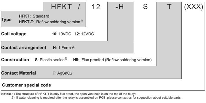 HFKT-T/12-HT