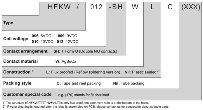 HFKW/012-1ZW(136)