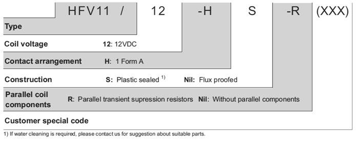 HFV11/12-HS-R