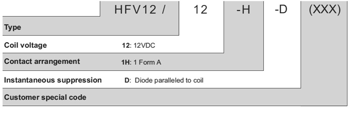 HFV12/12-H-D