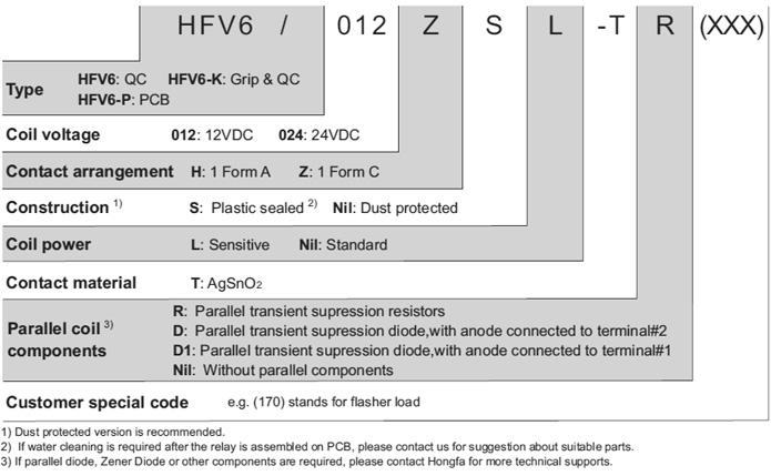 HFV6-G/12-HST