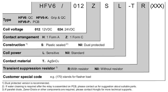 HFV6/012H-TD