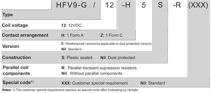 HFV9-G/12-ZS