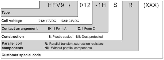 HFV9/012-1HR